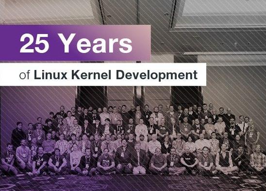 aniversario-linux